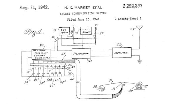 Hedy-Lamarr-patent